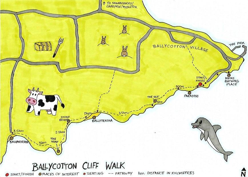 Ballycotton Cliffwalk